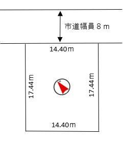 北海道恵庭市恵み野東1丁目 JR千歳線[恵み野]の売買土地物件詳細はこちら